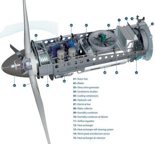 imagem_turbina02_small